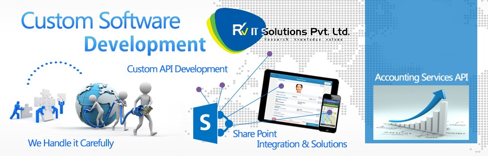 Software Company in Gopalganj, Software Development Company in Gopalganj